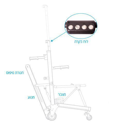 כסא חשמלי למדרגות מפרט טכני - מיוצר על ידי חברת הכסא המוביל